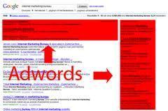 6.04 Internet: Wat zijn Adwords?